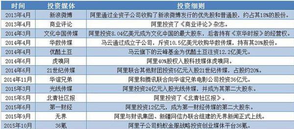 转帖:给不明真相群众科普赵薇事件:不仅是反台独 - amen1523 - 雨山诗画